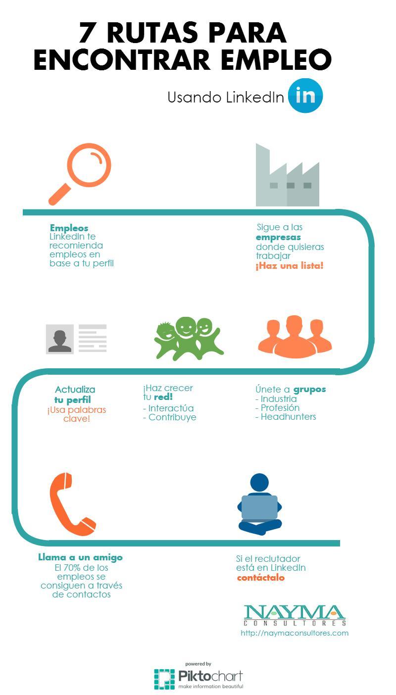 7 Rutas para Encontrar Empleo (1)